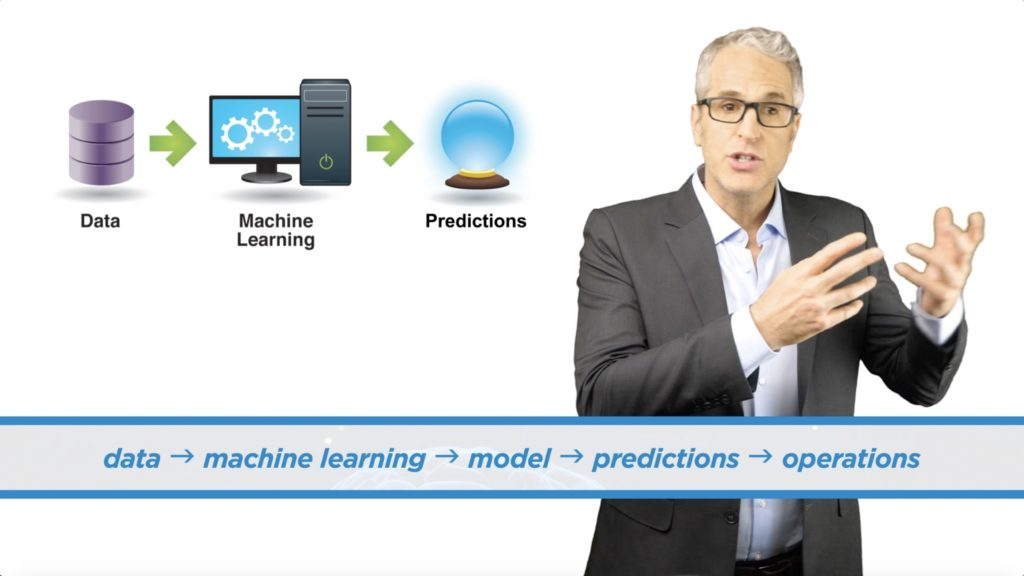 "Watch 3 Videos from Coursera's New ""Machine Learning for Everyone"" – Machine Learning Times – machine learning & data science news – The Predictive Analytics Times"