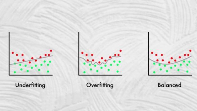overfitting vs underfitting