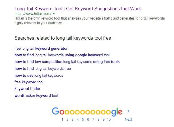 Long-Tail Keywords in SEO