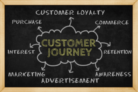 Map your customer journey - customer retention strategies during COVID