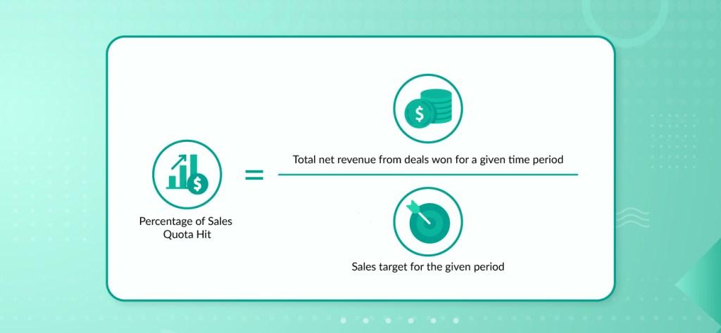 sales-quota-hit