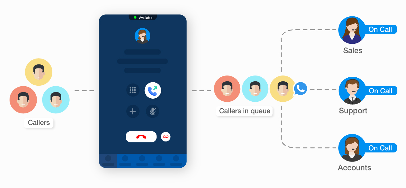 ACD-Automatic-Call-Distribution