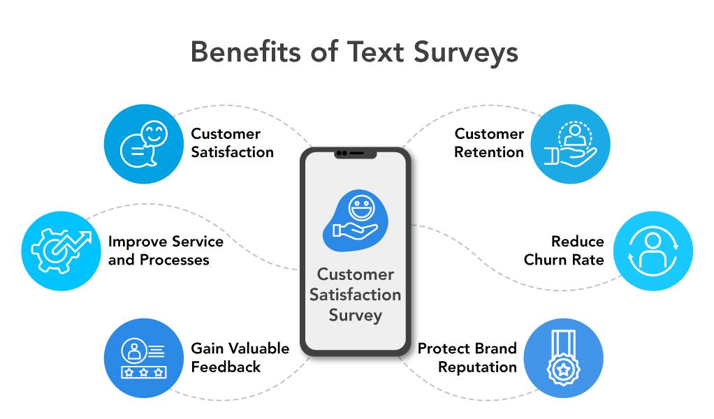text-survey-benefits