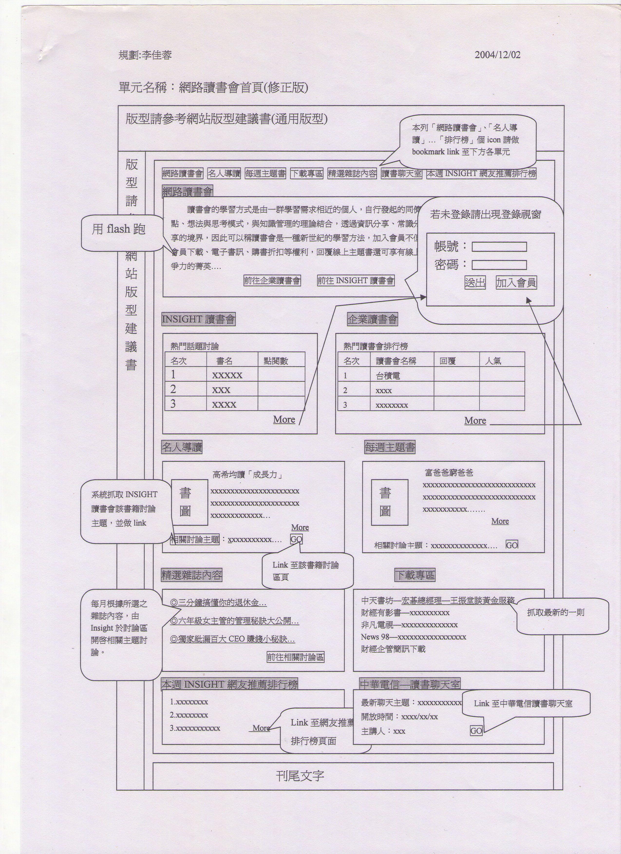 網站企劃書   Chia 網站規劃(企劃)   2 頁