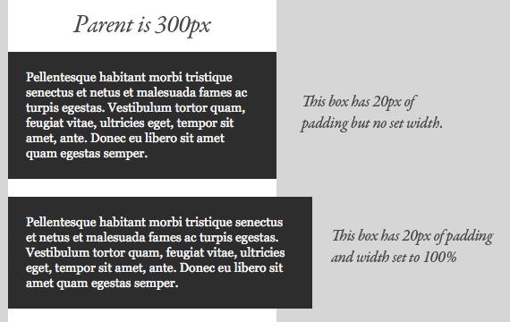 详解CSS的盒模型(box model) 及 CSS3新增盒模型计算方式box-sizing
