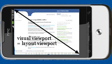 HTML5: 两个viewport的故事(第二部分)