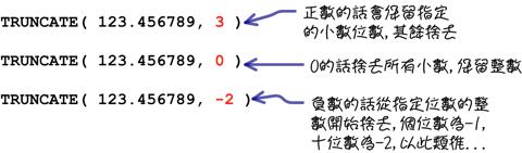 mysql_04_snap_24