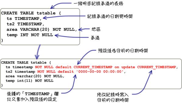 mysql_09_snap_23 - Just Code