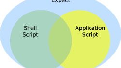 Shell: expect - 自动交互脚本, linux 自动化, shell自动化, expect教程中文版