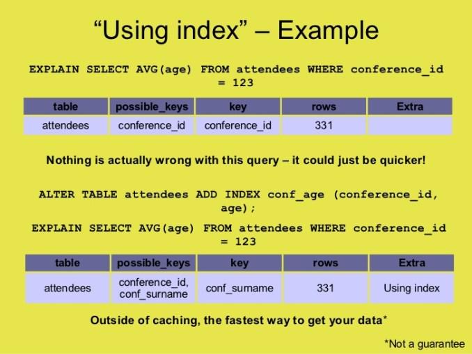 MySQL 性能优化神器 Explain 使用分析, EXPLAIN结果的参数详解, Mysql性能调优工具