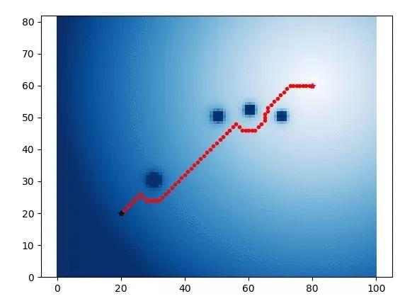 史上最全的 Python 算法集