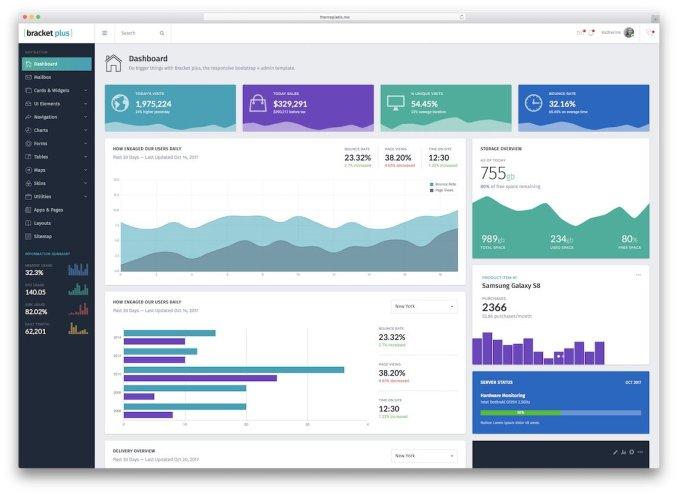 31个最佳Bootstrap 4后台管理模板, 2019适用于Web应用程序和网站后端的最佳模板, 31 Best Bootstrap 4 Admin Templates For Web App and Website Backends 2019