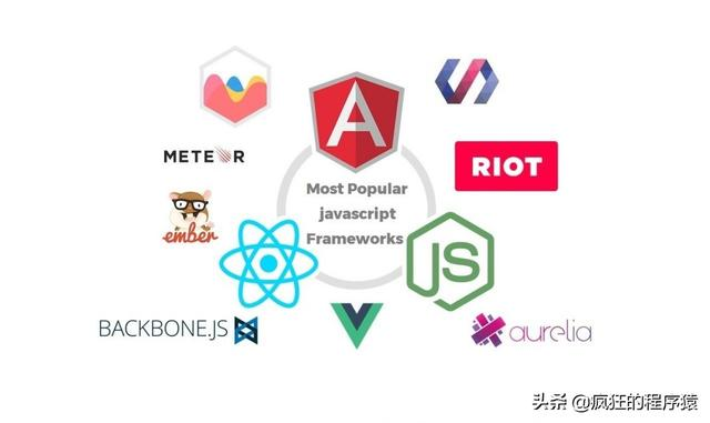 2019年度全球最受程序员欢迎的10大JavaScript框架