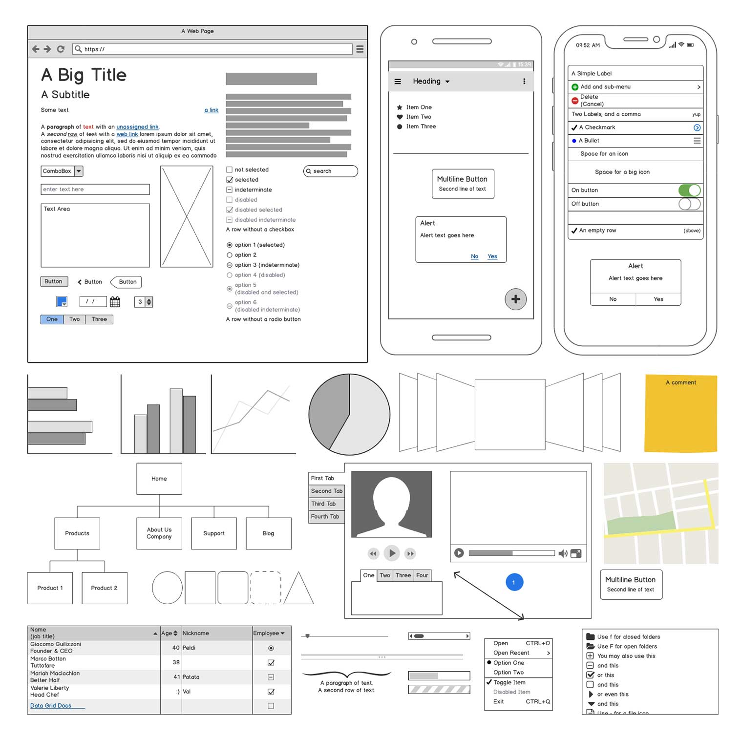 Wireframe vs mockup vs prototype. What is the difference