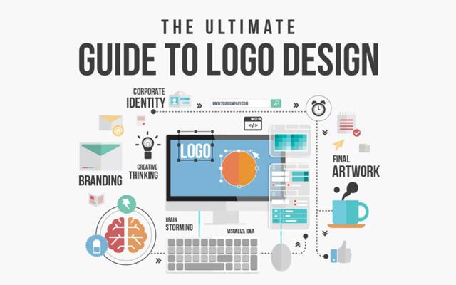 Guide Design Logo