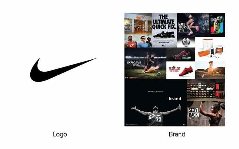 Logo vs Brand Differences