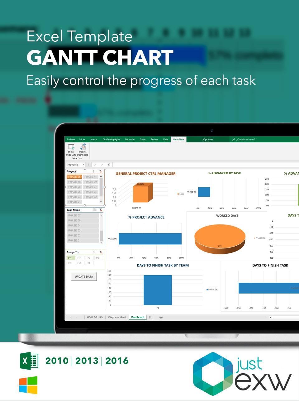 hight resolution of gantt chart dashboard template
