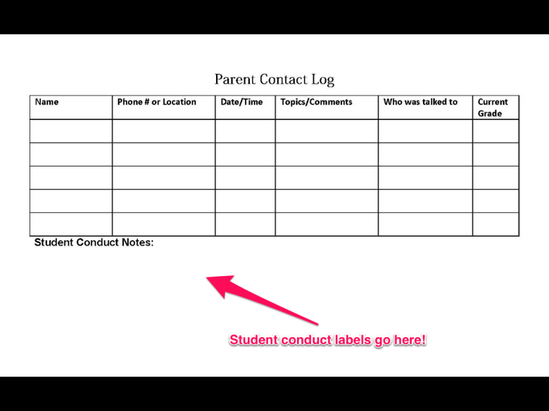 annotated student info card