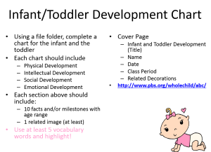 Infant toddler development chart