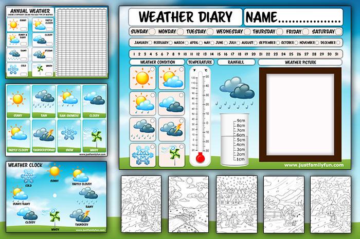 Free Printable Weather Chart Pdf