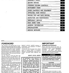 1999 suzuki baleno owners manual just give me the damn manual1999 suzuki baleno owner u0027s [ 1088 x 1484 Pixel ]