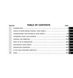 2005 dodge durango owner s manual [ 1088 x 1408 Pixel ]