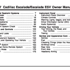 2004 Ford F 150 Fuse Diagram 2007 F150 A C Wiring Cadillac Escalade Owners Manual   Just Give Me The Damn
