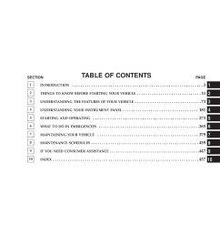 2008 jeep commander owner s manual [ 1088 x 1408 Pixel ]