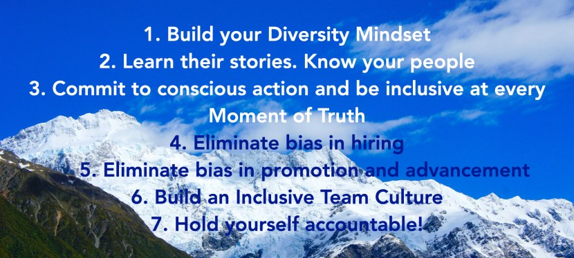 Inclusion Action Tip # 29