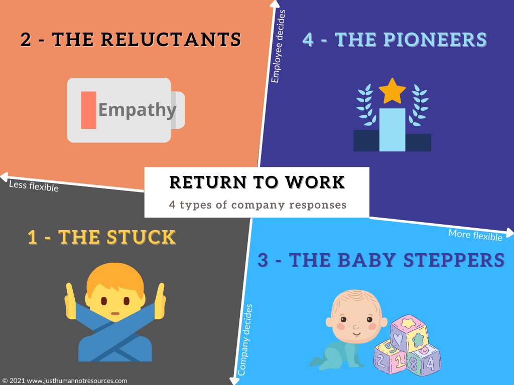 return to work infographic