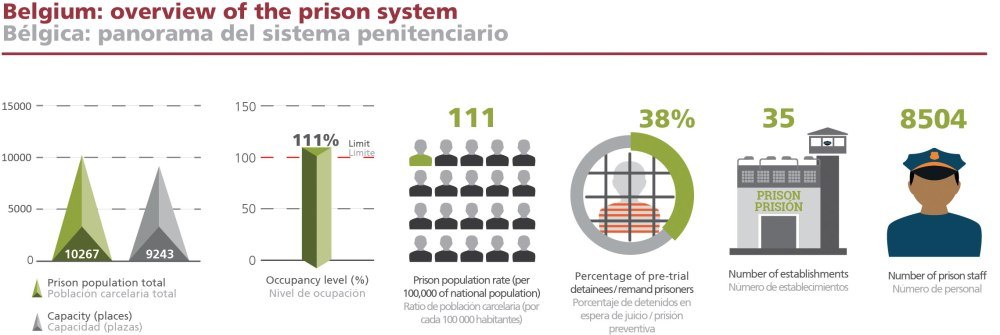 medium resolution of  prevention of torture and inhuman or degrading treatment or punishment cpt calls for the improvement of prison conditions and for organised activities