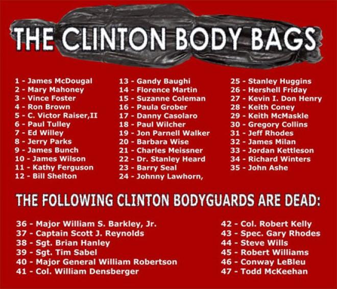 zClinton Body Bags2