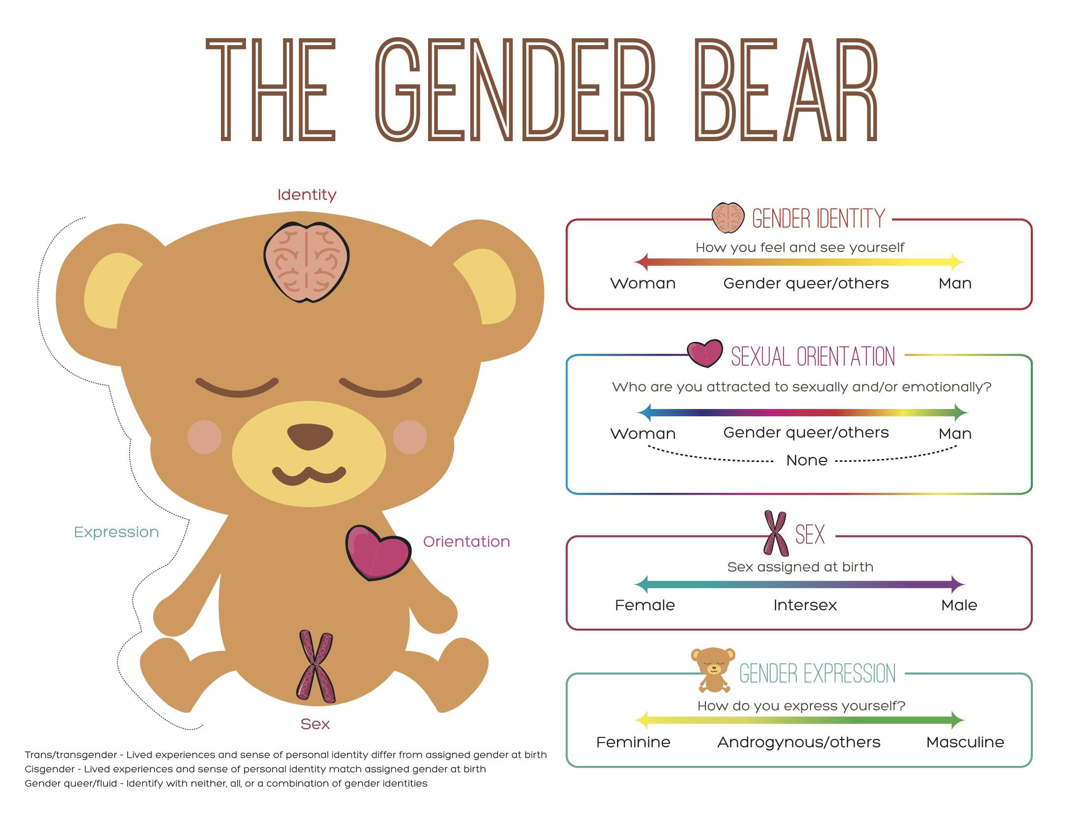 Gender Identity Justiceforsisters