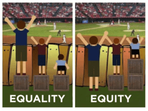 equality is not the same as equity