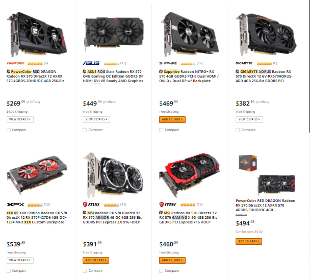 RX 570 Prices