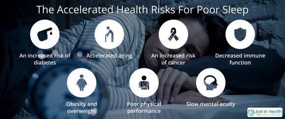 Risks of Poor Sleep
