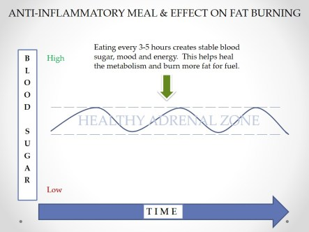 blood sugar in balance