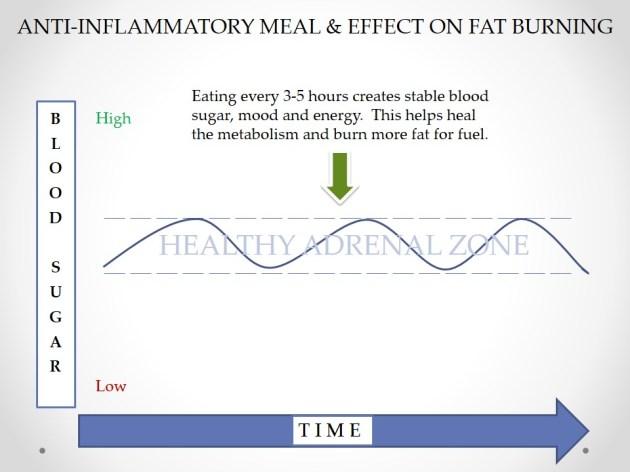 blood sugar in balance