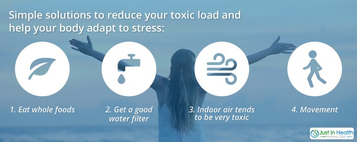 Solutions To Avoid Stress