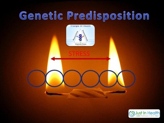genetic predisposition