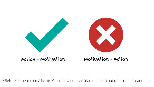 action leads to motivation