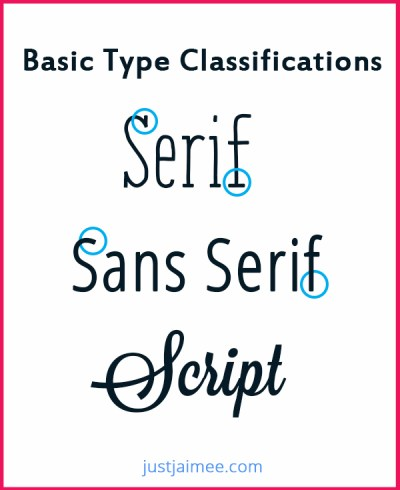 Create Meaningful Titles by mixing contrasting fonts and alphas