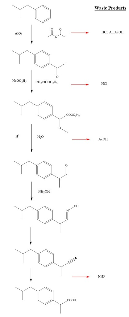 The Clinical Future of Polyhydroxyalkanoates