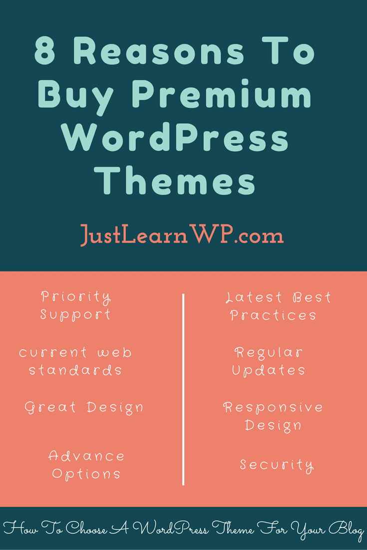 How To Choose A WordPress Theme For Your Blog - 8 Things To Remember When Choosing Free Themes