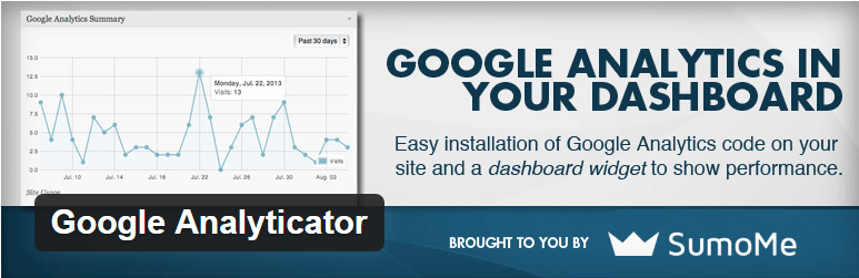 Google-Analyticator Must Have WordPress Plugins For Business