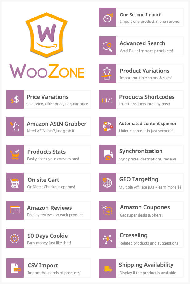 WooZone WooCommerce Affiliate Plugin