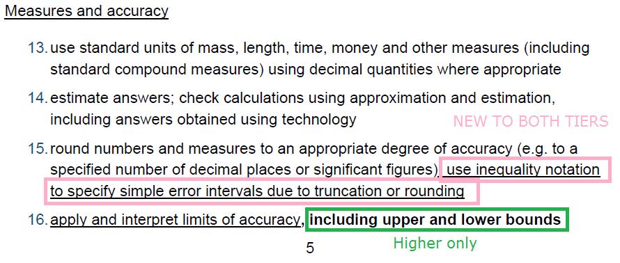 error intervals