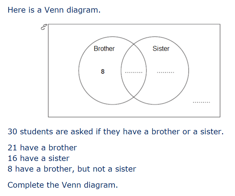 Gcse 9 1 new content venn diagrams justmaths before moving on to them having a go i might do a whole class exercise and see if we can produce the same information using the number of brothers and ccuart Gallery