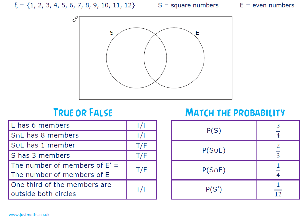 gcse 9-1 new content – venn diagrams | - justmaths