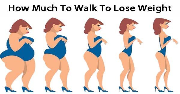 Can walking help lose weight